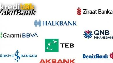 Photo of Türkiye'deki Yerli Bankaların Listesi