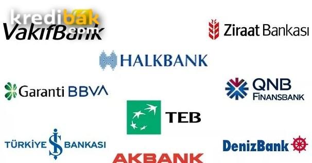 Türkiye'deki Yerli Bankaların Listesi
